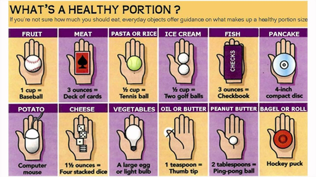 Portion control pic